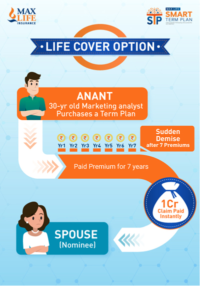 Max-Life-Cover-Option-Term-Plan